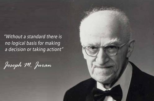 juran and deming Aligned with the principles of these founding fathers of modern-day quality, it is  worth exploring juran's and deming's views on leadership and learning how they .